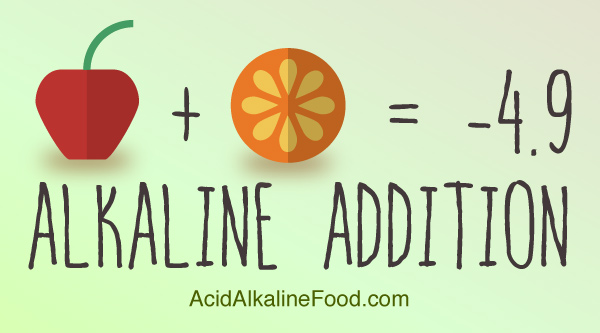 Alkaline Addition