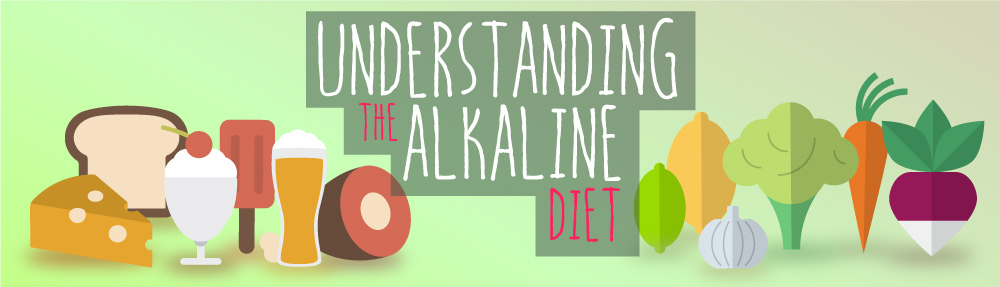 Learn about some of the main concepts behind the alkaline diet, and how you can use them alongside other diet plans